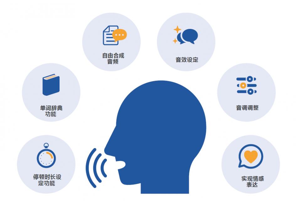 如何发挥企业在线学习系统的作用