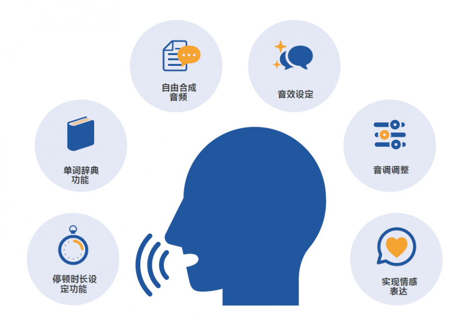 e-Learning系统如何进行推广运营